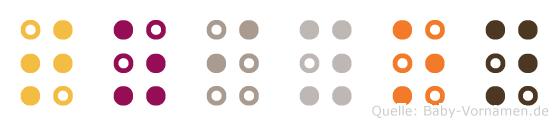 Tziyon in Blindenschrift (Brailleschrift)