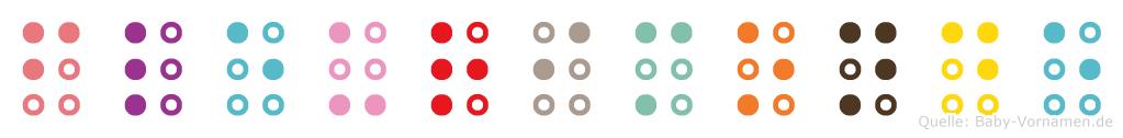 Fleurimonde in Blindenschrift (Brailleschrift)