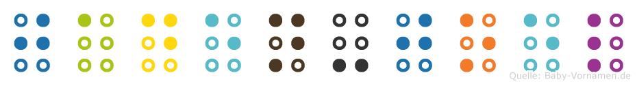 Jaden-Joel in Blindenschrift (Brailleschrift)