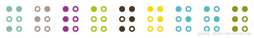Milandeep in Blindenschrift (Brailleschrift)