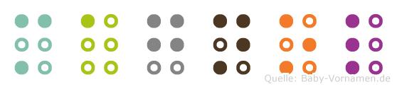 Magnol in Blindenschrift (Brailleschrift)