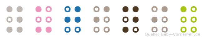 Yujinia in Blindenschrift (Brailleschrift)