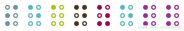 Seanzell in Blindenschrift (Brailleschrift)