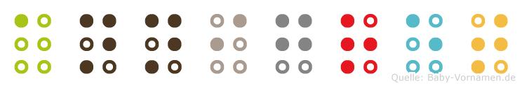 Annigret in Blindenschrift (Brailleschrift)
