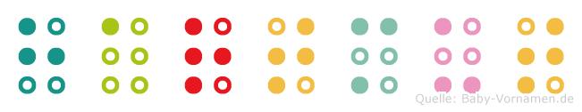 Hartmut in Blindenschrift (Brailleschrift)