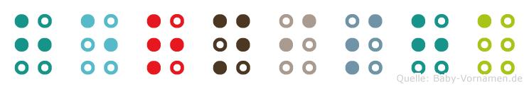Hernisha in Blindenschrift (Brailleschrift)