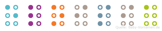 Eloisia in Blindenschrift (Brailleschrift)