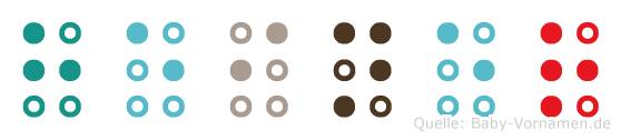 Heiner in Blindenschrift (Brailleschrift)