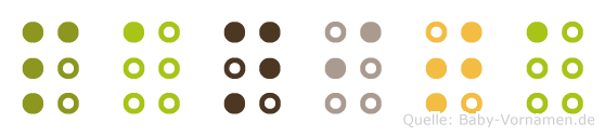 Panita in Blindenschrift (Brailleschrift)