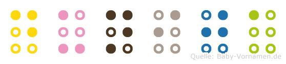Dunija in Blindenschrift (Brailleschrift)