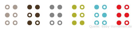 Ingver in Blindenschrift (Brailleschrift)