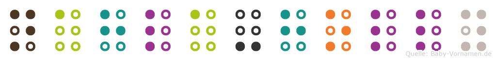 Nahla-Holly in Blindenschrift (Brailleschrift)