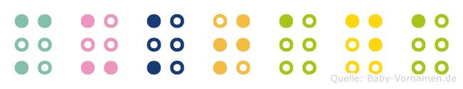 Muktada in Blindenschrift (Brailleschrift)