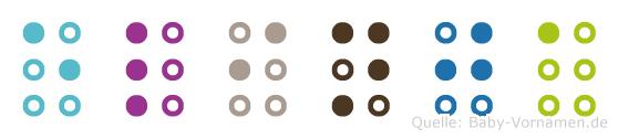 Elinja in Blindenschrift (Brailleschrift)