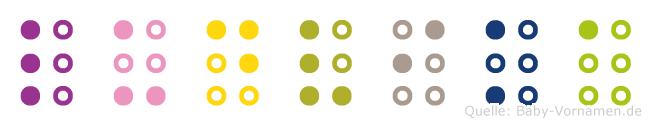 Ludvika in Blindenschrift (Brailleschrift)