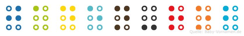 Jaden-Rob in Blindenschrift (Brailleschrift)