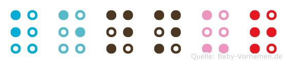 Bennur in Blindenschrift (Brailleschrift)