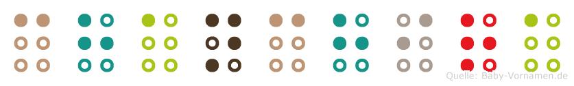 Chanchira in Blindenschrift (Brailleschrift)