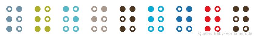 Sveinbjörn in Blindenschrift (Brailleschrift)