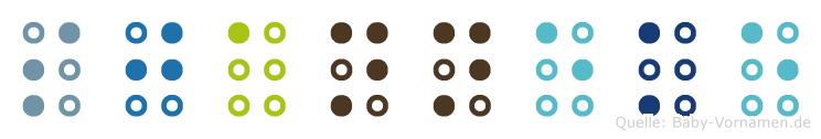Sjanneke in Blindenschrift (Brailleschrift)