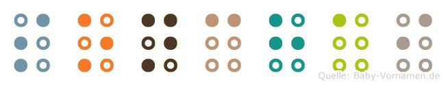 Sonchai in Blindenschrift (Brailleschrift)