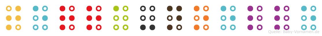 Terra-Noelle in Blindenschrift (Brailleschrift)