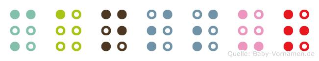 Manssur in Blindenschrift (Brailleschrift)