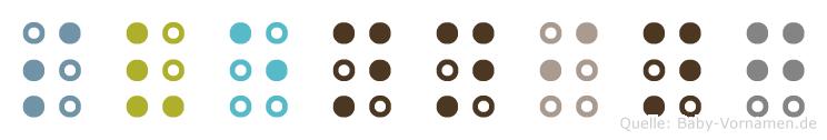 Svenning in Blindenschrift (Brailleschrift)