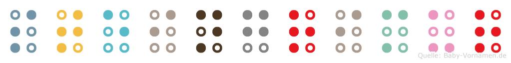 Steingrimur in Blindenschrift (Brailleschrift)