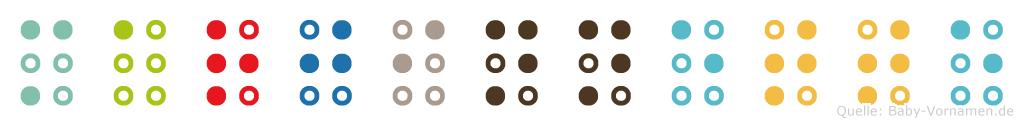 Marjinnette in Blindenschrift (Brailleschrift)