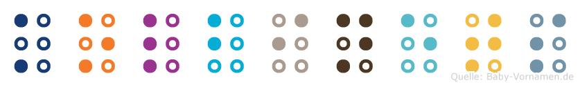 Kolbinets in Blindenschrift (Brailleschrift)