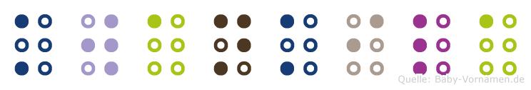Kwankila in Blindenschrift (Brailleschrift)