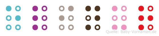Elinur in Blindenschrift (Brailleschrift)