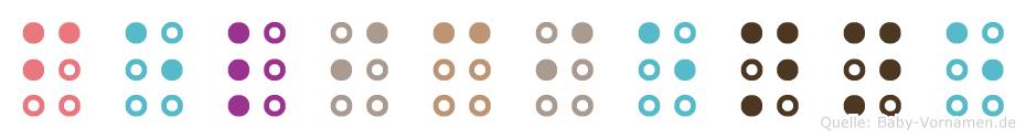 Felicienne in Blindenschrift (Brailleschrift)