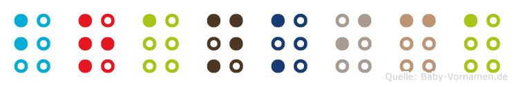 Brankica in Blindenschrift (Brailleschrift)