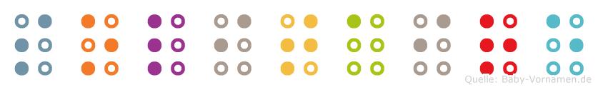 Solitaire in Blindenschrift (Brailleschrift)