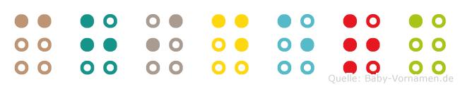 Chidera in Blindenschrift (Brailleschrift)
