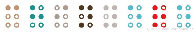 Chinyere in Blindenschrift (Brailleschrift)