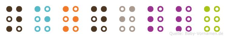 Neonilla in Blindenschrift (Brailleschrift)