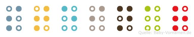 Steinar in Blindenschrift (Brailleschrift)
