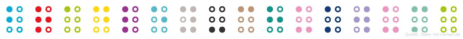 Bradley-Chukwuma in Blindenschrift (Brailleschrift)
