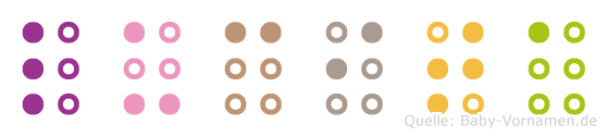 Lucita in Blindenschrift (Brailleschrift)