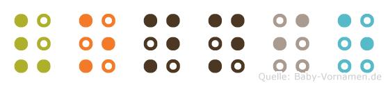 Vonnie in Blindenschrift (Brailleschrift)
