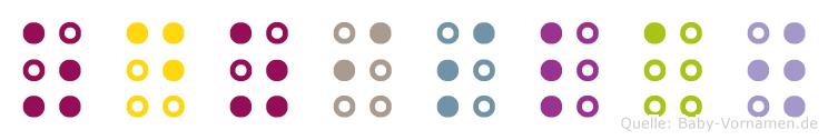 Zdzislaw in Blindenschrift (Brailleschrift)