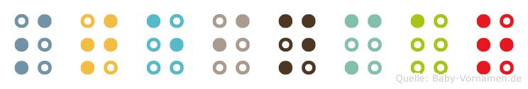 Steinmar in Blindenschrift (Brailleschrift)