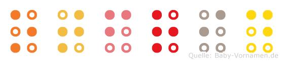 Otfrid in Blindenschrift (Brailleschrift)
