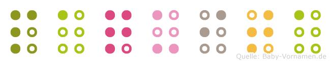 Paquita in Blindenschrift (Brailleschrift)