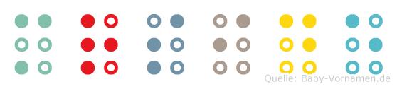Mürside in Blindenschrift (Brailleschrift)