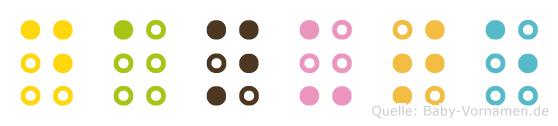 Danute in Blindenschrift (Brailleschrift)