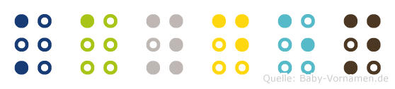 Kayden in Blindenschrift (Brailleschrift)
